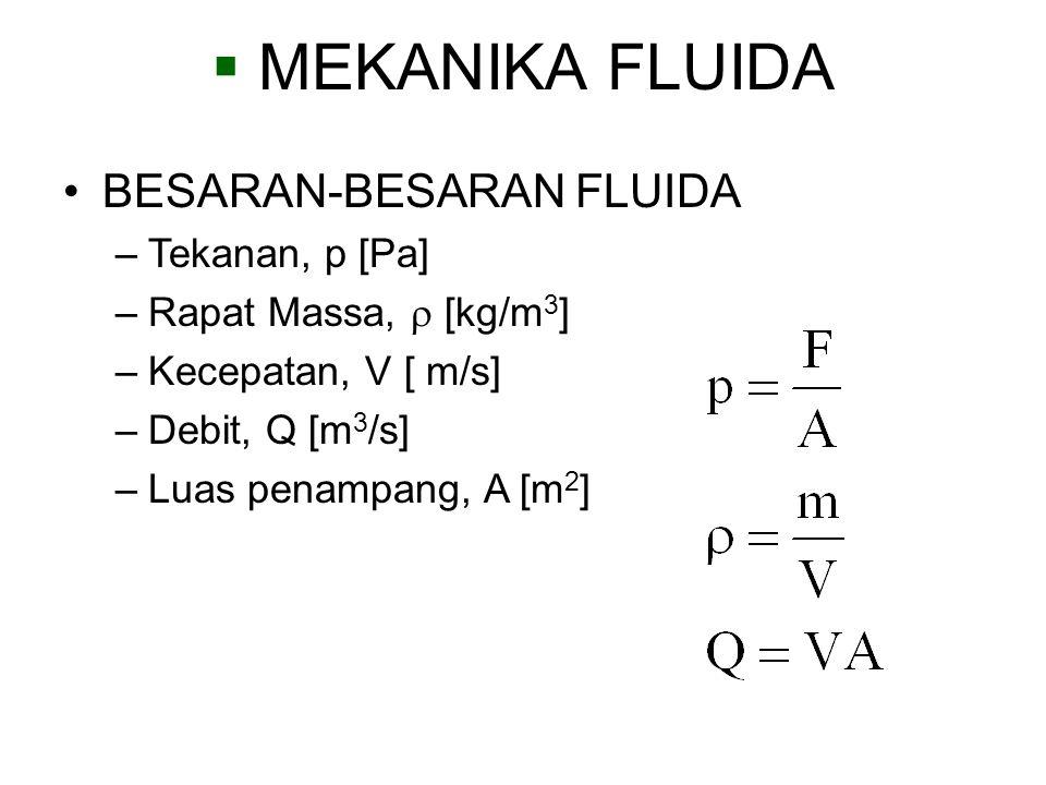 MEKANIKA FLUIDA BESARAN-BESARAN FLUIDA Tekanan, p [Pa]